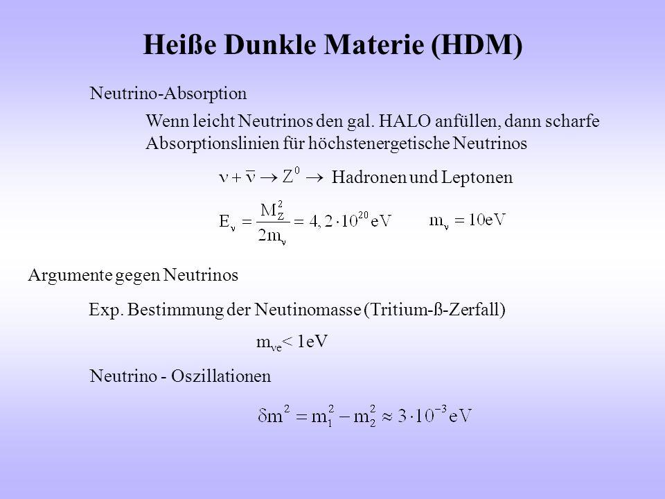 Heiße Dunkle Materie (HDM) Neutrino - Oszillationen Neutrino-Absorption Wenn leicht Neutrinos den gal. HALO anfüllen, dann scharfe Absorptionslinien f