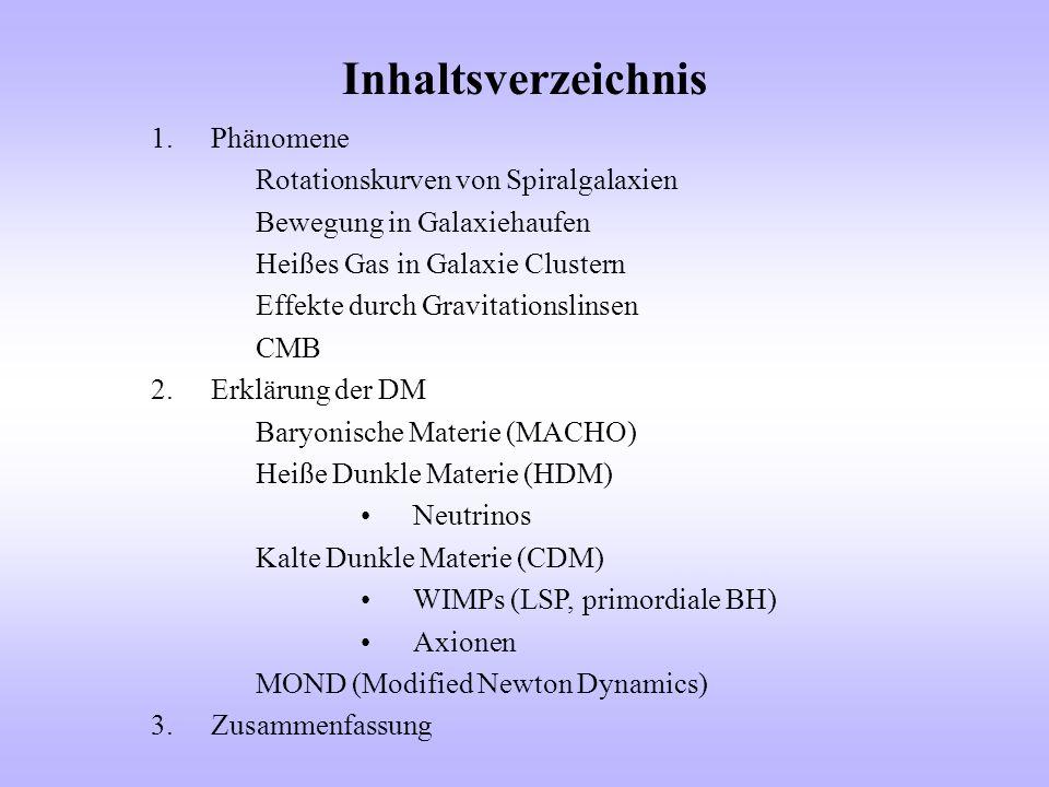 Inhaltsverzeichnis 1. Phänomene Rotationskurven von Spiralgalaxien Bewegung in Galaxiehaufen Heißes Gas in Galaxie Clustern Effekte durch Gravitations