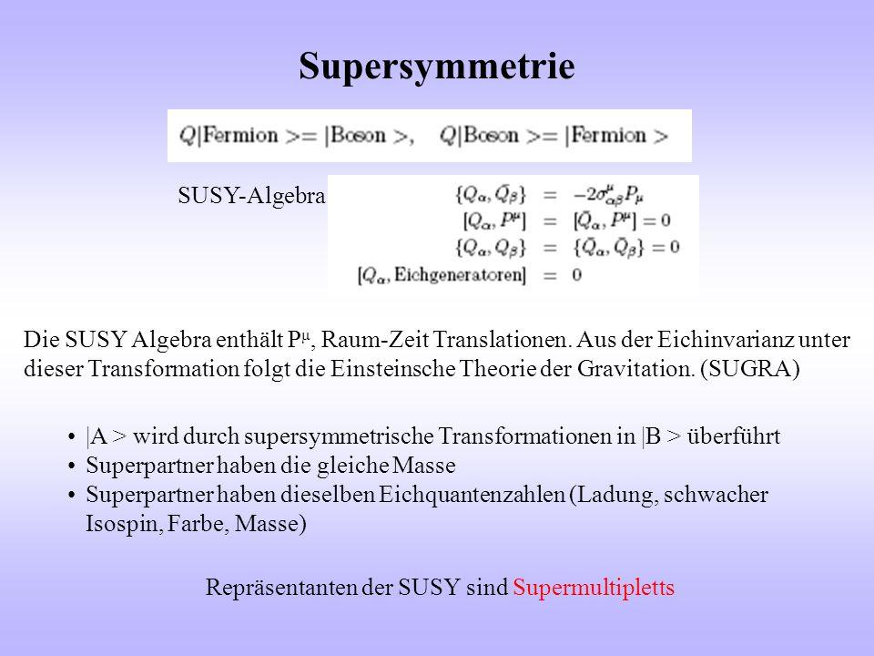 Supersymmetrie Die SUSY Algebra enthält P μ, Raum-Zeit Translationen. Aus der Eichinvarianz unter dieser Transformation folgt die Einsteinsche Theorie