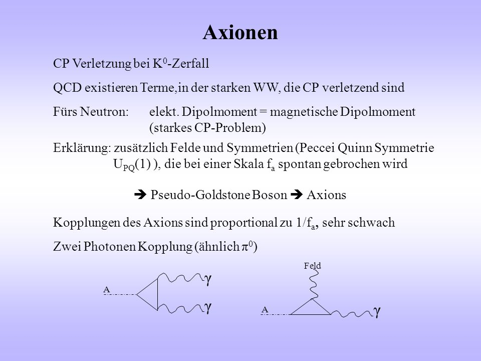 Axionen CP Verletzung bei K 0 -Zerfall QCD existieren Terme,in der starken WW, die CP verletzend sind Fürs Neutron:elekt. Dipolmoment = magnetische Di