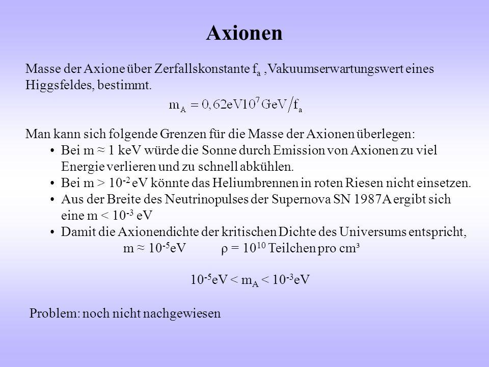 Axionen Problem: noch nicht nachgewiesen Masse der Axione über Zerfallskonstante f a,Vakuumserwartungswert eines Higgsfeldes, bestimmt. Man kann sich