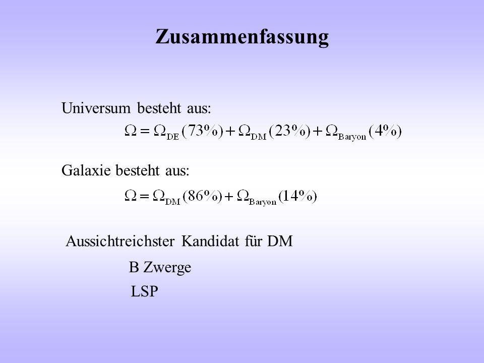 Zusammenfassung Universum besteht aus: Galaxie besteht aus: Aussichtreichster Kandidat für DM LSP B Zwerge