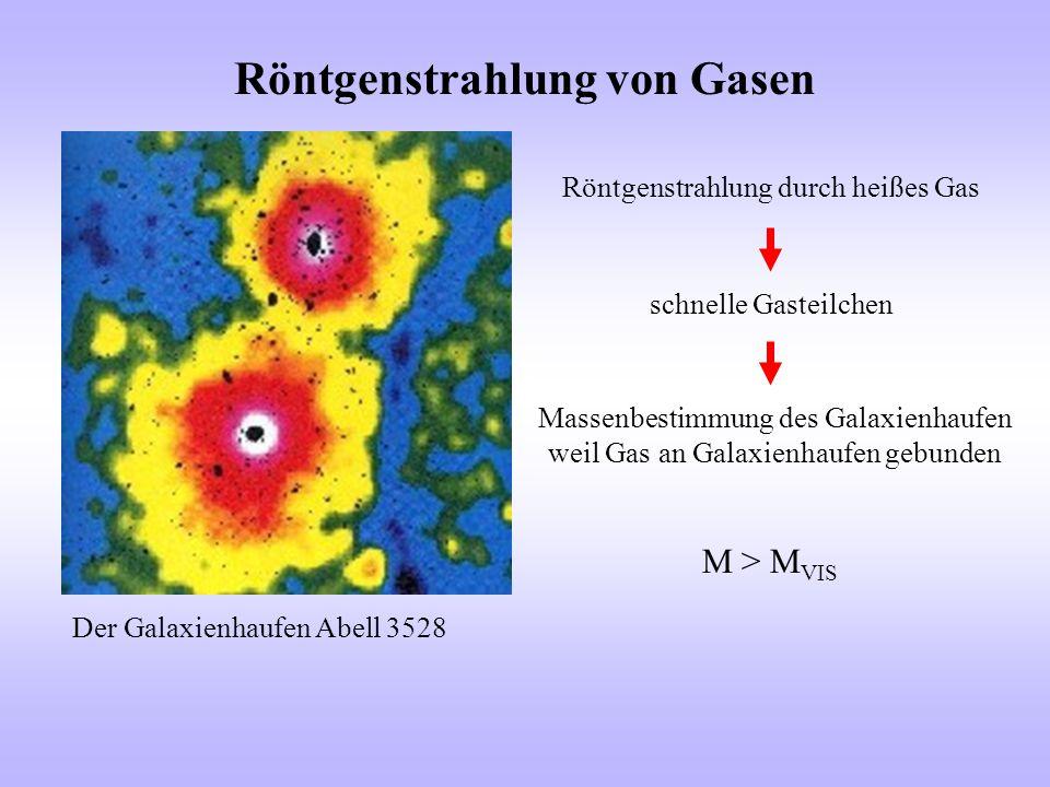 Gravitationslinsen Verzerrung durch Galaxienhaufen Abell 2218 Massereiche Objekte führen zur Krümmung des Raums (allg.