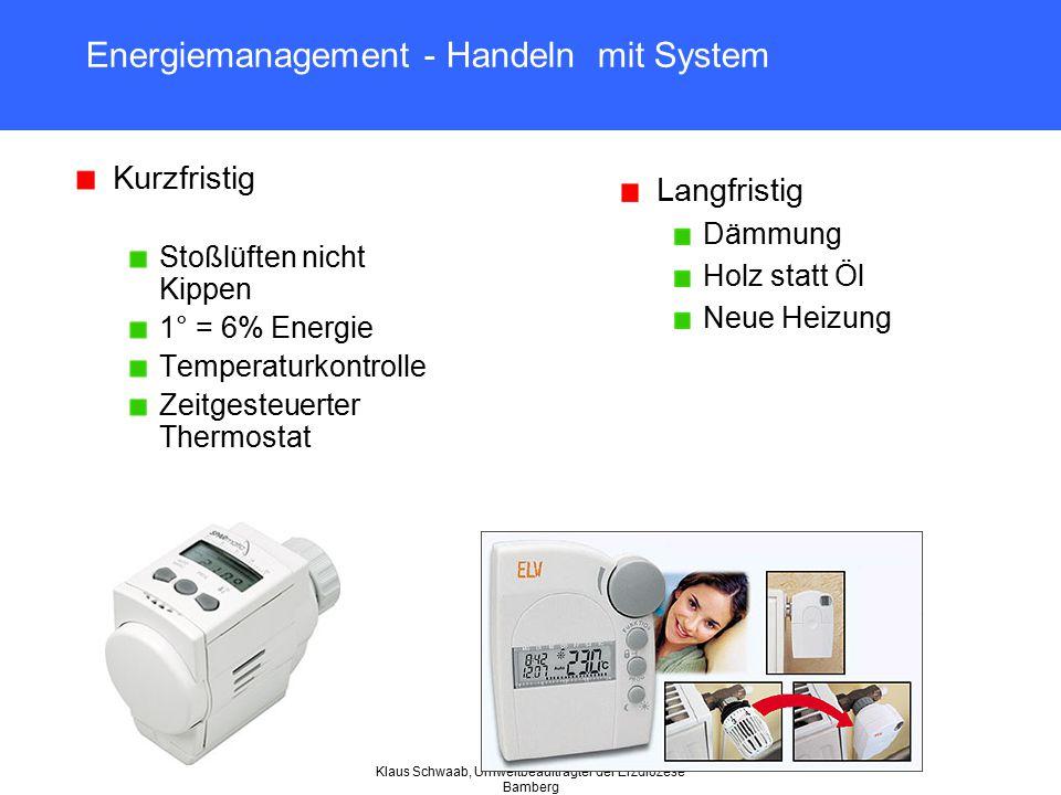 Klaus Schwaab, Umweltbeauftragter der Erzdiözese Bamberg Energiemanagement - Handeln mit System Kurzfristig Stoßlüften nicht Kippen 1° = 6% Energie Te