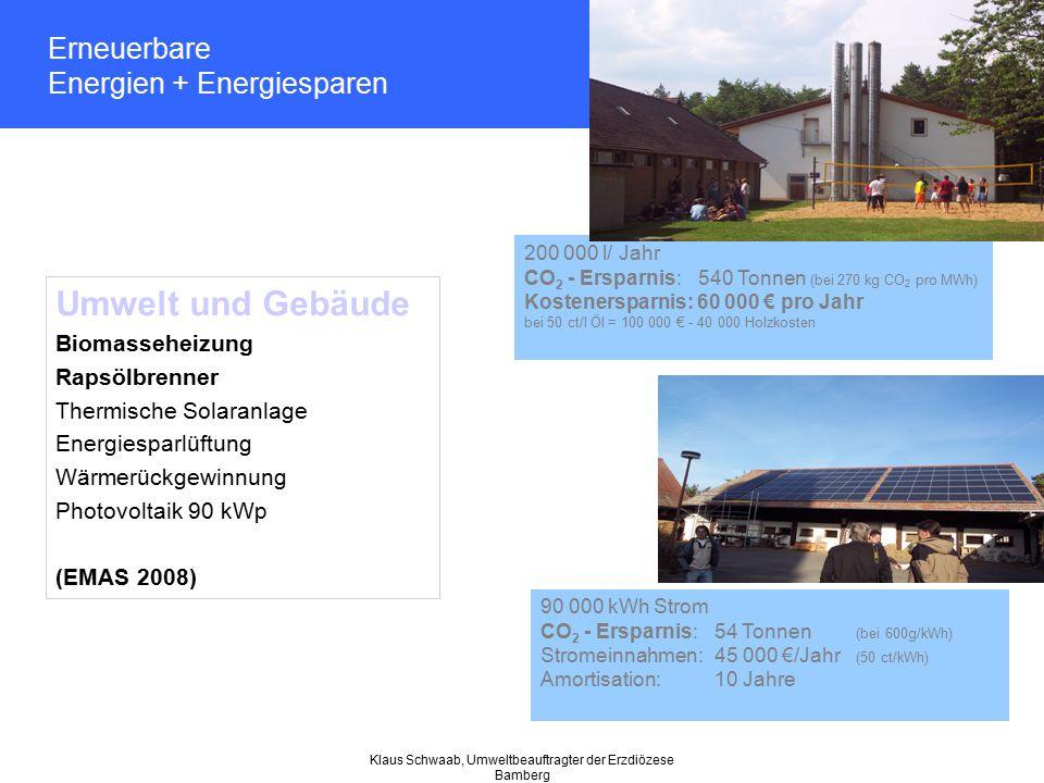 Klaus Schwaab, Umweltbeauftragter der Erzdiözese Bamberg Erneuerbare Energien + Energiesparen 200 000 l/ Jahr CO 2 - Ersparnis: 540 Tonnen (bei 270 kg