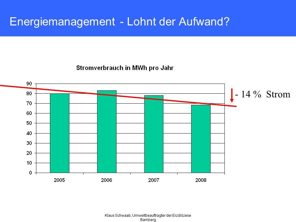 Klaus Schwaab, Umweltbeauftragter der Erzdiözese Bamberg Energiemanagement - Lohnt der Aufwand? - 14 % Strom