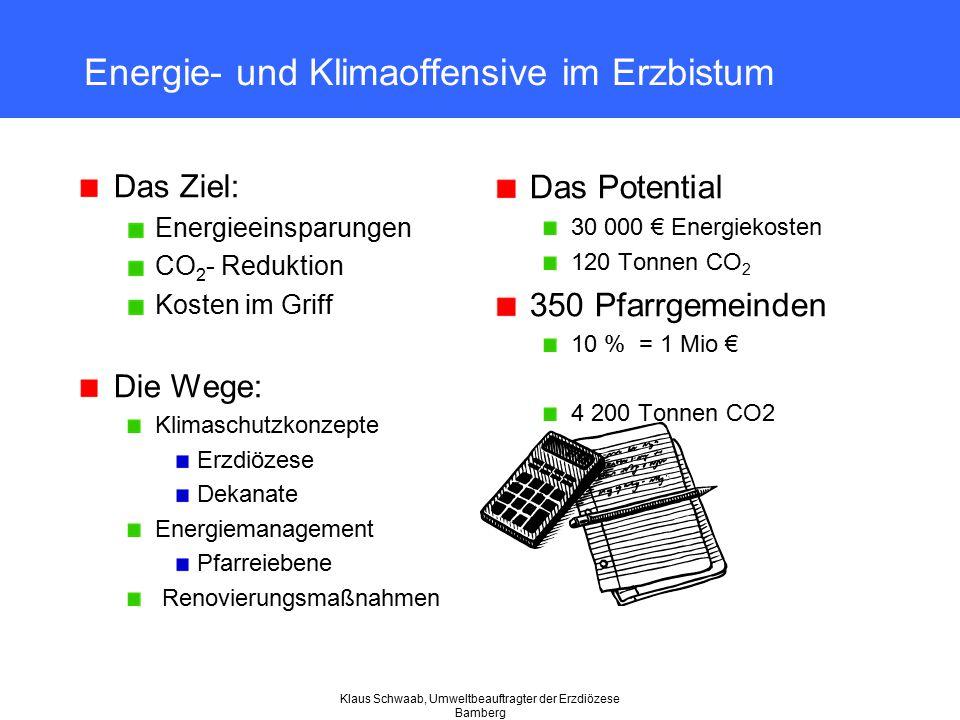 Klaus Schwaab, Umweltbeauftragter der Erzdiözese Bamberg Energie- und Klimaoffensive im Erzbistum Das Ziel: Energieeinsparungen CO 2 - Reduktion Koste