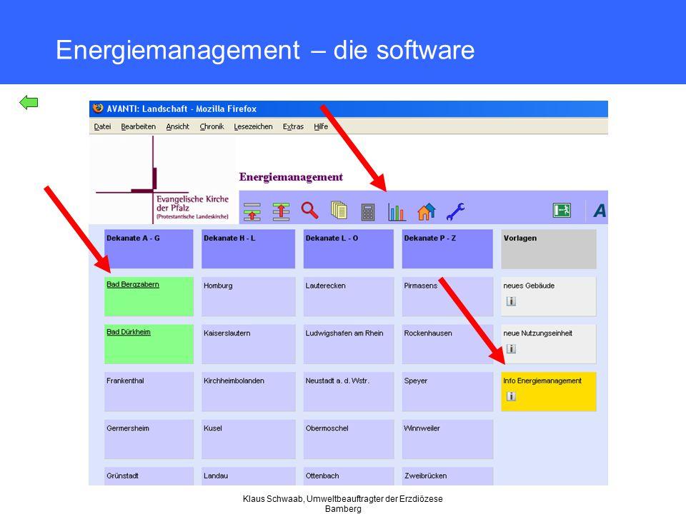 Klaus Schwaab, Umweltbeauftragter der Erzdiözese Bamberg Energiemanagement – die software