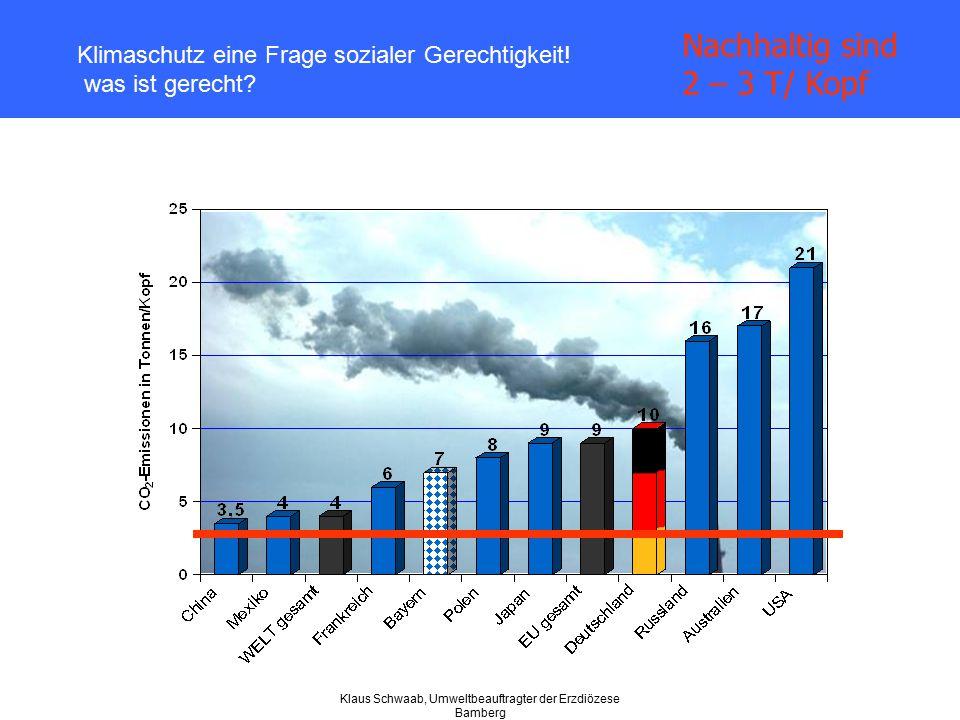 Klaus Schwaab, Umweltbeauftragter der Erzdiözese Bamberg Klimaschutz eine Frage sozialer Gerechtigkeit! was ist gerecht? Nachhaltig sind 2 – 3 T/ Kopf