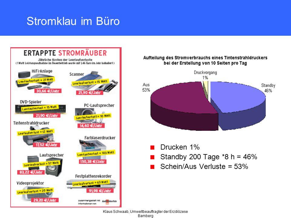 Klaus Schwaab, Umweltbeauftragter der Erzdiözese Bamberg Stromklau im Büro Drucken 1% Standby 200 Tage *8 h = 46% Schein/Aus Verluste = 53%