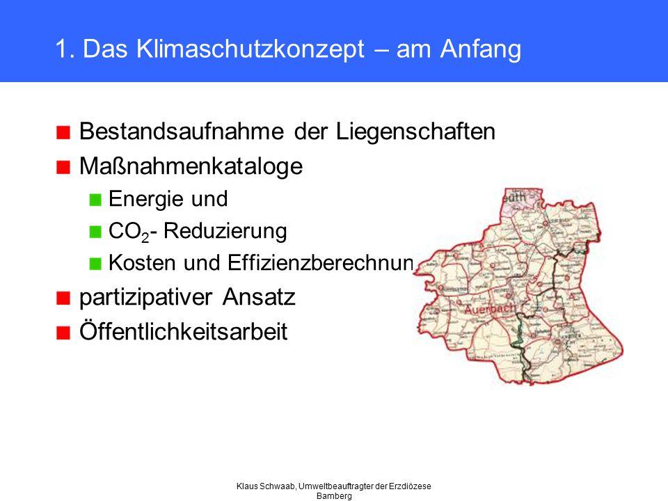 Klaus Schwaab, Umweltbeauftragter der Erzdiözese Bamberg 1. Das Klimaschutzkonzept – am Anfang Bestandsaufnahme der Liegenschaften Maßnahmenkataloge E