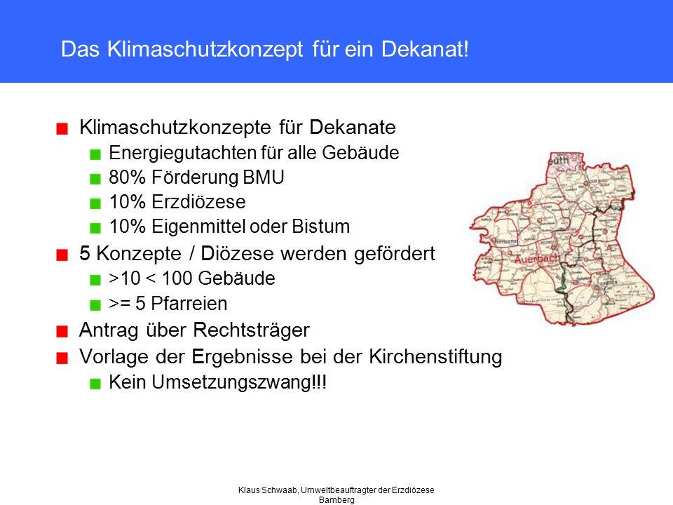 Klaus Schwaab, Umweltbeauftragter der Erzdiözese Bamberg Das Klimaschutzkonzept für ein Dekanat! Klimaschutzkonzepte für Dekanate Energiegutachten für
