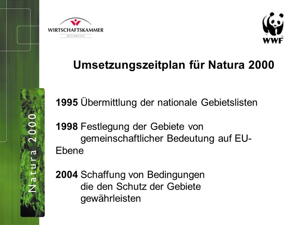 1995 Übermittlung der nationale Gebietslisten 1998 Festlegung der Gebiete von gemeinschaftlicher Bedeutung auf EU- Ebene 2004 Schaffung von Bedingungen die den Schutz der Gebiete gewährleisten Umsetzungszeitplan für Natura 2000
