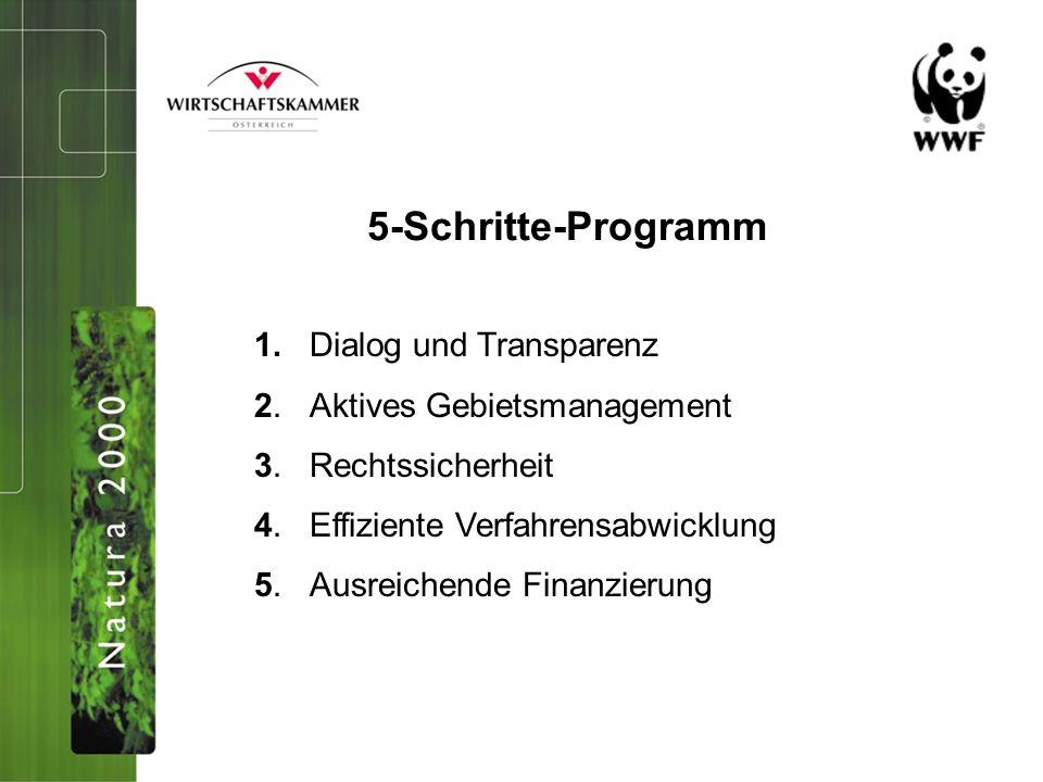 5-Schritte-Programm 1.Dialog und Transparenz 2.Aktives Gebietsmanagement 3.Rechtssicherheit 4.Effiziente Verfahrensabwicklung 5.Ausreichende Finanzierung