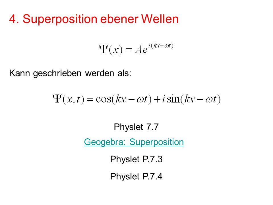 4. Superposition ebener Wellen Kann geschrieben werden als: Physlet 7.7 Physlet P.7.3 Physlet P.7.4 Geogebra: Superposition