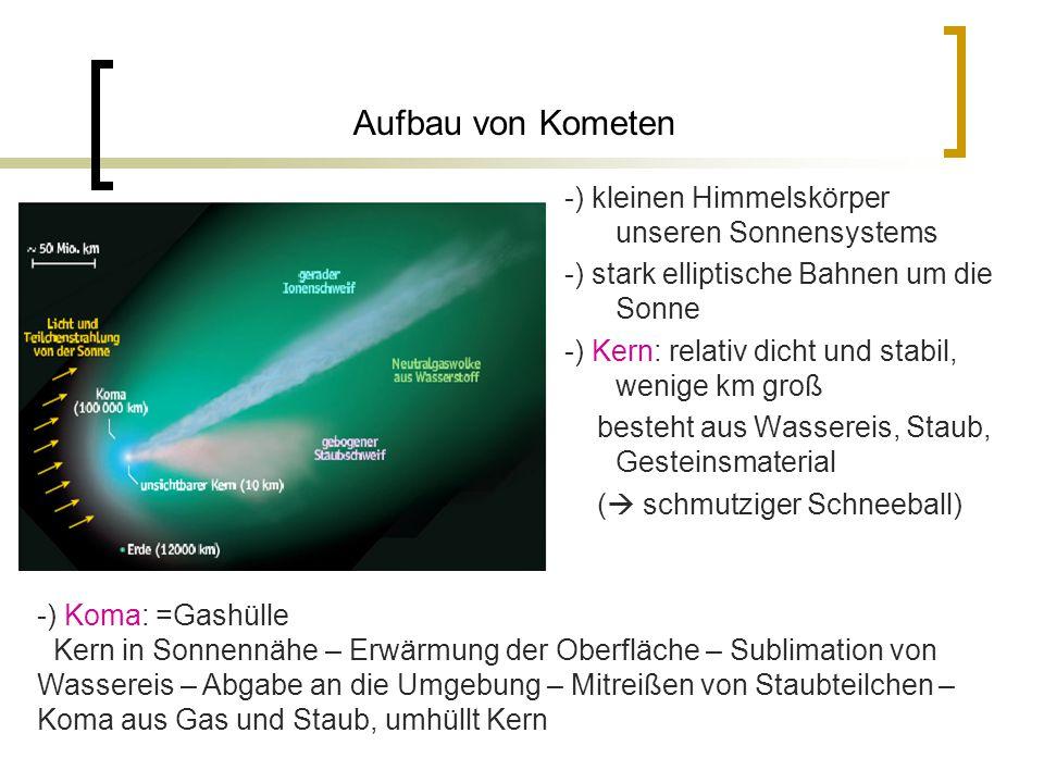 Aufbau von Kometen -) kleinen Himmelskörper unseren Sonnensystems -) stark elliptische Bahnen um die Sonne -) Kern: relativ dicht und stabil, wenige km groß besteht aus Wassereis, Staub, Gesteinsmaterial (  schmutziger Schneeball) -) Koma: =Gashülle Kern in Sonnennähe – Erwärmung der Oberfläche – Sublimation von Wassereis – Abgabe an die Umgebung – Mitreißen von Staubteilchen – Koma aus Gas und Staub, umhüllt Kern