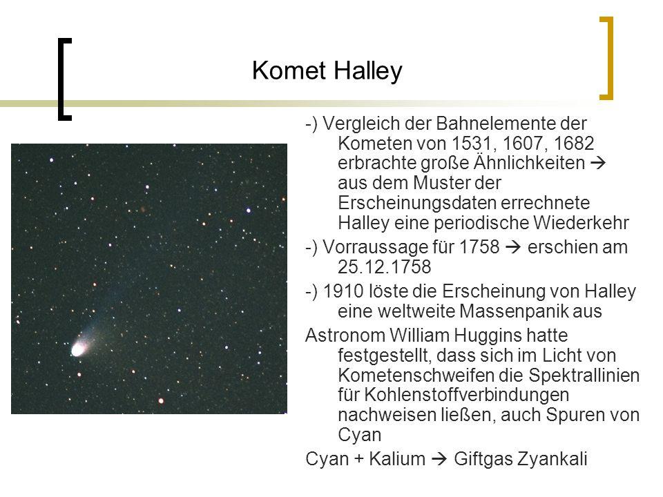 Komet Halley -) Vergleich der Bahnelemente der Kometen von 1531, 1607, 1682 erbrachte große Ähnlichkeiten  aus dem Muster der Erscheinungsdaten errechnete Halley eine periodische Wiederkehr -) Vorraussage für 1758  erschien am 25.12.1758 -) 1910 löste die Erscheinung von Halley eine weltweite Massenpanik aus Astronom William Huggins hatte festgestellt, dass sich im Licht von Kometenschweifen die Spektrallinien für Kohlenstoffverbindungen nachweisen ließen, auch Spuren von Cyan Cyan + Kalium  Giftgas Zyankali