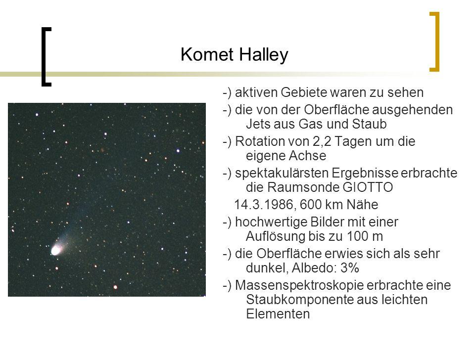 -) aktiven Gebiete waren zu sehen -) die von der Oberfläche ausgehenden Jets aus Gas und Staub -) Rotation von 2,2 Tagen um die eigene Achse -) spektakulärsten Ergebnisse erbrachte die Raumsonde GIOTTO 14.3.1986, 600 km Nähe -) hochwertige Bilder mit einer Auflösung bis zu 100 m -) die Oberfläche erwies sich als sehr dunkel, Albedo: 3% -) Massenspektroskopie erbrachte eine Staubkomponente aus leichten Elementen Komet Halley