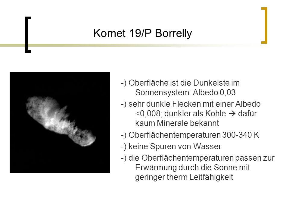 Komet 19/P Borrelly -) Oberfläche ist die Dunkelste im Sonnensystem: Albedo 0,03 -) sehr dunkle Flecken mit einer Albedo <0,008; dunkler als Kohle  dafür kaum Minerale bekannt -) Oberflächentemperaturen 300-340 K -) keine Spuren von Wasser -) die Oberflächentemperaturen passen zur Erwärmung durch die Sonne mit geringer therm Leitfähigkeit