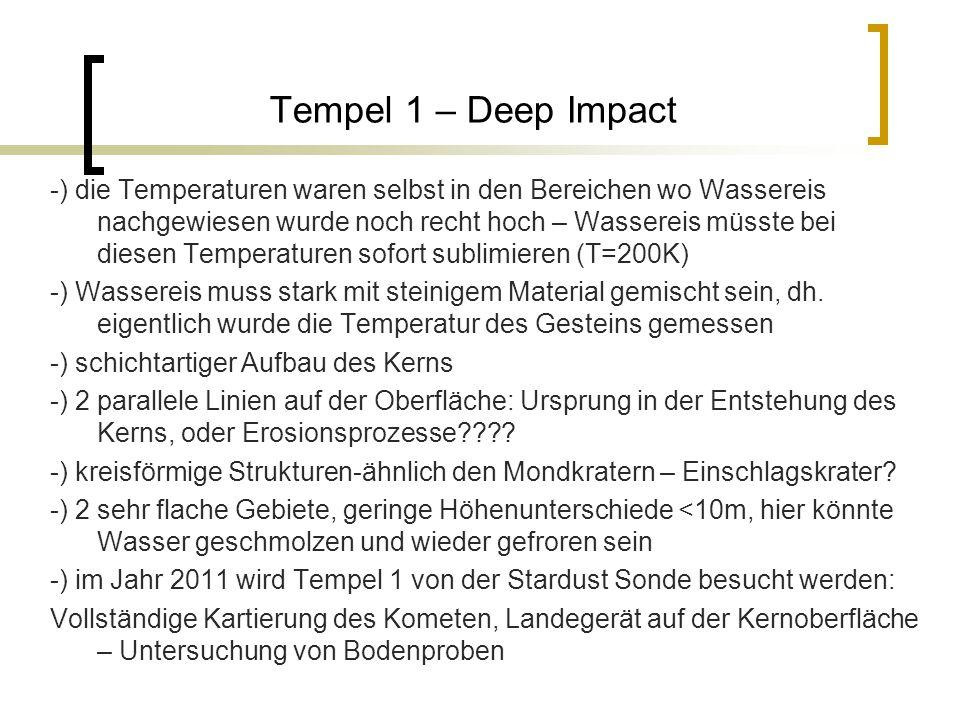 Tempel 1 – Deep Impact -) die Temperaturen waren selbst in den Bereichen wo Wassereis nachgewiesen wurde noch recht hoch – Wassereis müsste bei diesen Temperaturen sofort sublimieren (T=200K) -) Wassereis muss stark mit steinigem Material gemischt sein, dh.
