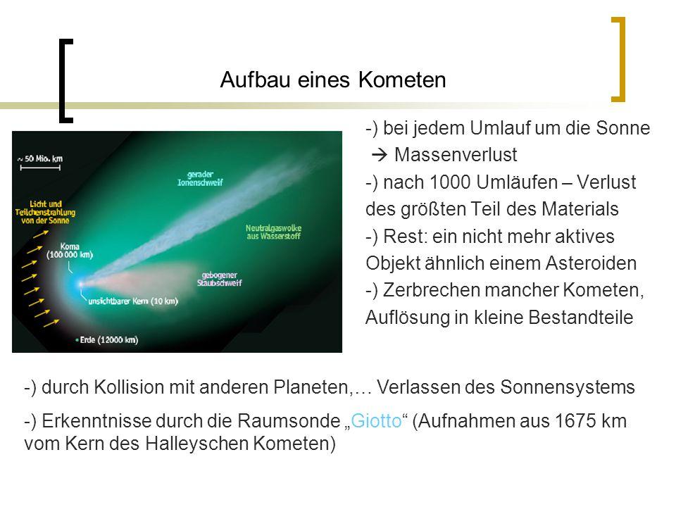 """Aufbau eines Kometen -) bei jedem Umlauf um die Sonne  Massenverlust -) nach 1000 Umläufen – Verlust des größten Teil des Materials -) Rest: ein nicht mehr aktives Objekt ähnlich einem Asteroiden -) Zerbrechen mancher Kometen, Auflösung in kleine Bestandteile -) durch Kollision mit anderen Planeten,… Verlassen des Sonnensystems -) Erkenntnisse durch die Raumsonde """"Giotto (Aufnahmen aus 1675 km vom Kern des Halleyschen Kometen)"""