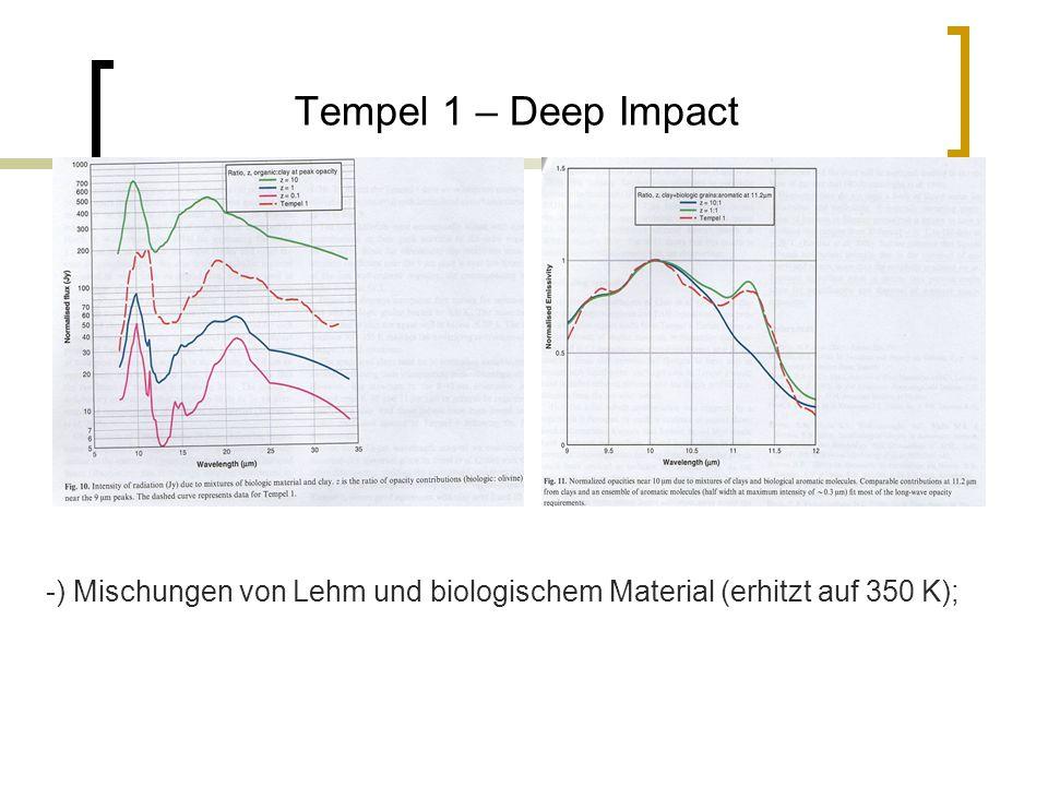 Tempel 1 – Deep Impact -) Mischungen von Lehm und biologischem Material (erhitzt auf 350 K);