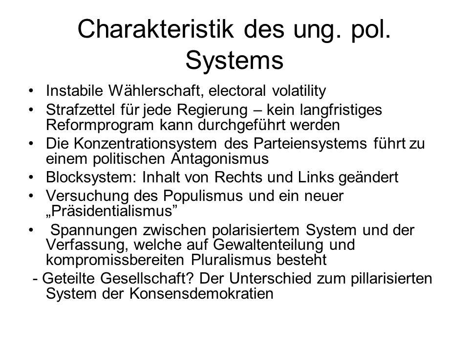 Charakteristik des ung. pol. Systems Instabile Wählerschaft, electoral volatility Strafzettel für jede Regierung – kein langfristiges Reformprogram ka