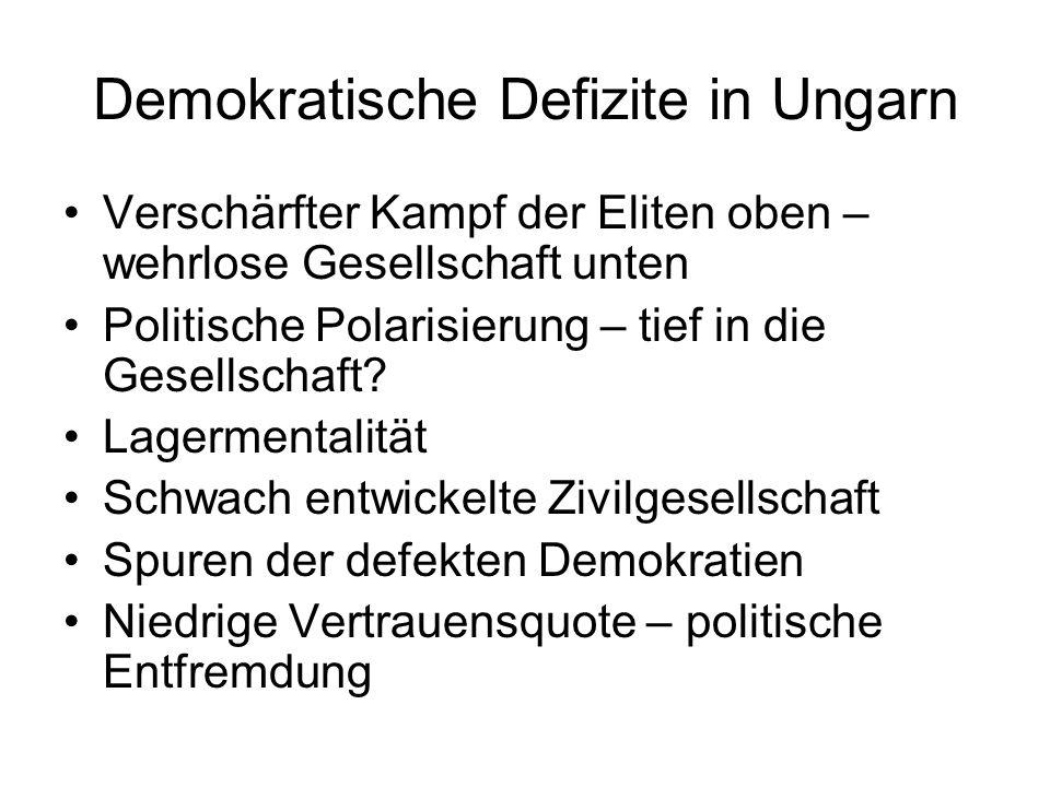 Demokratische Defizite in Ungarn Verschärfter Kampf der Eliten oben – wehrlose Gesellschaft unten Politische Polarisierung – tief in die Gesellschaft?