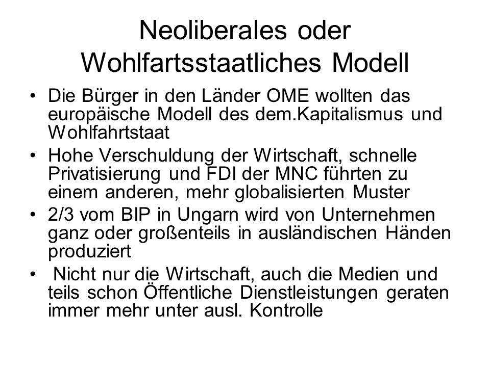 Neoliberales oder Wohlfartsstaatliches Modell Die Bürger in den Länder OME wollten das europäische Modell des dem.Kapitalismus und Wohlfahrtstaat Hohe