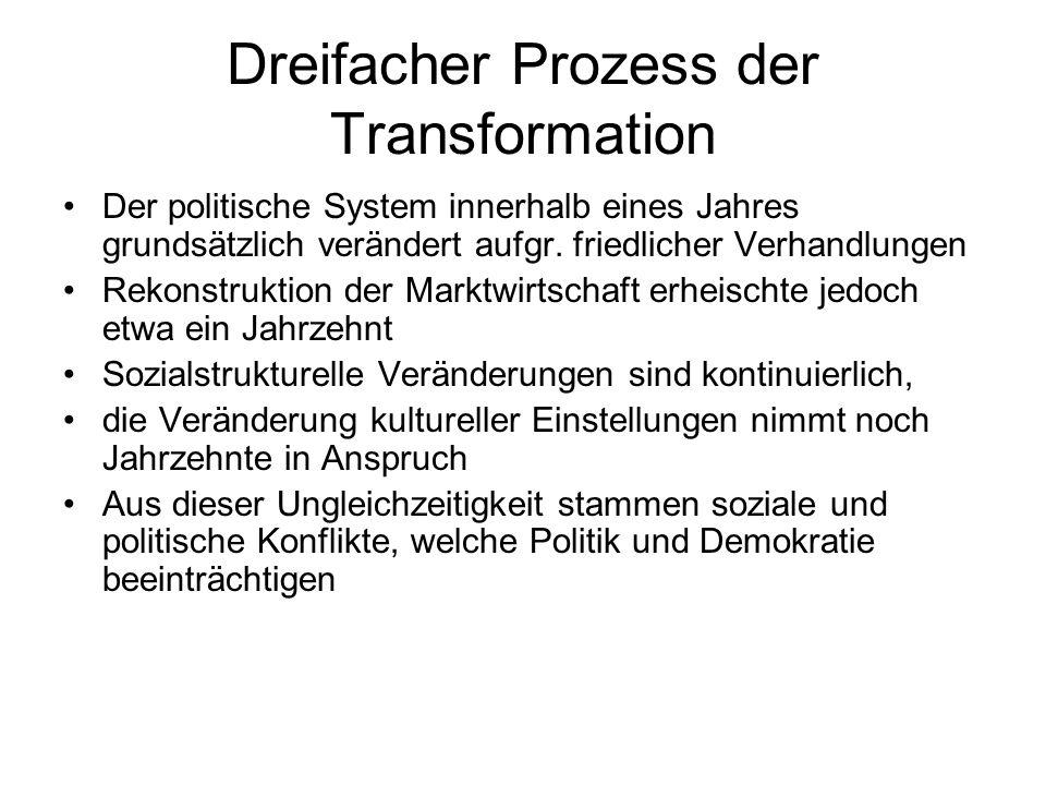 Dreifacher Prozess der Transformation Der politische System innerhalb eines Jahres grundsätzlich verändert aufgr. friedlicher Verhandlungen Rekonstruk