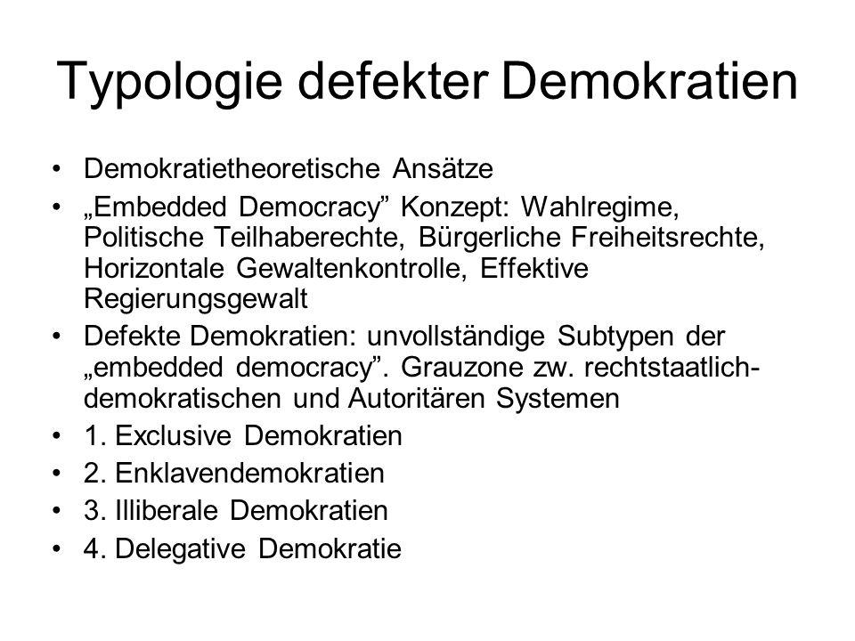 """Typologie defekter Demokratien Demokratietheoretische Ansätze """"Embedded Democracy Konzept: Wahlregime, Politische Teilhaberechte, Bürgerliche Freiheitsrechte, Horizontale Gewaltenkontrolle, Effektive Regierungsgewalt Defekte Demokratien: unvollständige Subtypen der """"embedded democracy ."""
