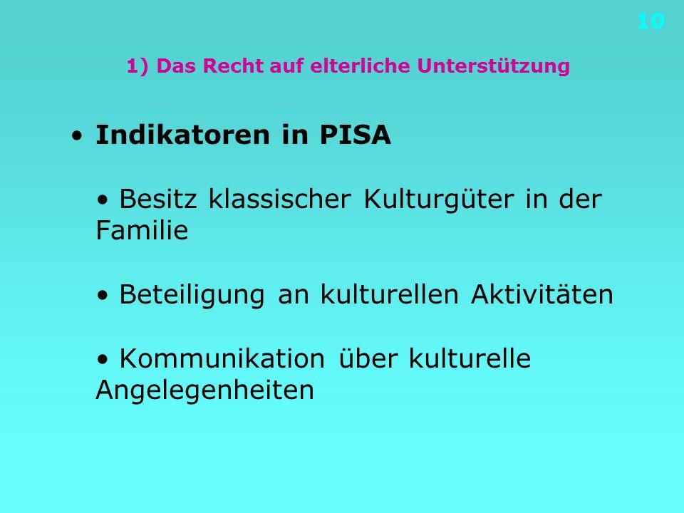 10 1) Das Recht auf elterliche Unterstützung Indikatoren in PISA Besitz klassischer Kulturgüter in der Familie Beteiligung an kulturellen Aktivitäten Kommunikation über kulturelle Angelegenheiten