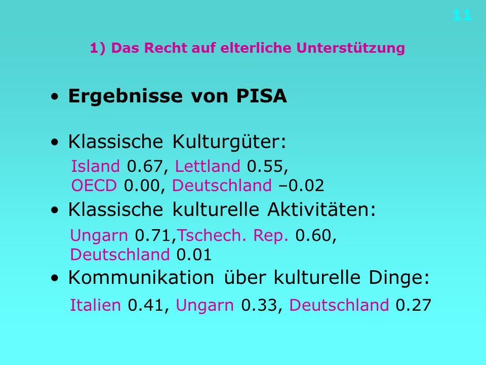 11 1) Das Recht auf elterliche Unterstützung Ergebnisse von PISA Klassische Kulturgüter: Klassische kulturelle Aktivitäten: Kommunikation über kulture