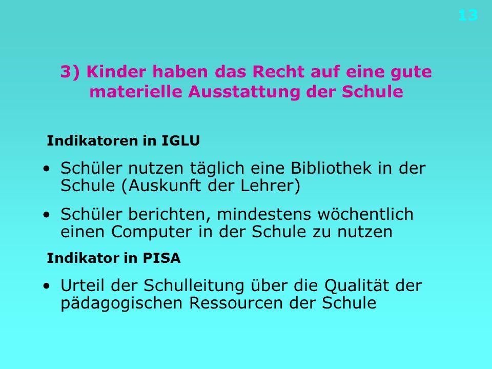 13 3) Kinder haben das Recht auf eine gute materielle Ausstattung der Schule Indikatoren in IGLU Schüler nutzen täglich eine Bibliothek in der Schule