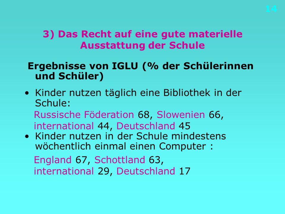 14 3) Das Recht auf eine gute materielle Ausstattung der Schule Ergebnisse von IGLU (% der Schülerinnen und Schüler) Kinder nutzen täglich eine Biblio