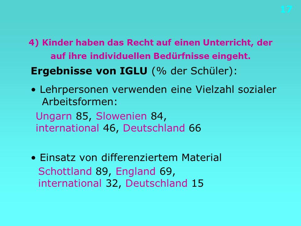 17 4) Kinder haben das Recht auf einen Unterricht, der auf ihre individuellen Bedürfnisse eingeht. Ergebnisse von IGLU (% der Schüler): Lehrpersonen v