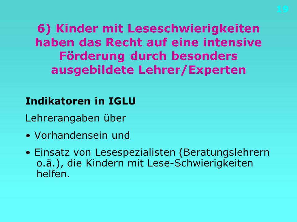 19 6) Kinder mit Leseschwierigkeiten haben das Recht auf eine intensive Förderung durch besonders ausgebildete Lehrer/Experten Indikatoren in IGLU Leh