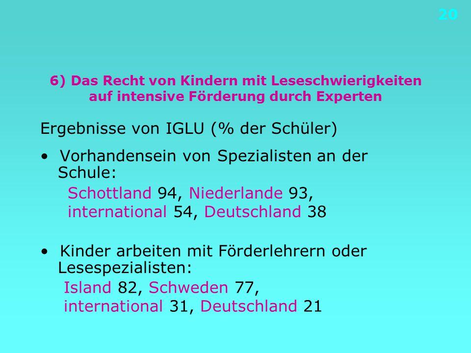 20 6) Das Recht von Kindern mit Leseschwierigkeiten auf intensive Förderung durch Experten Ergebnisse von IGLU (% der Schüler) Vorhandensein von Spezi