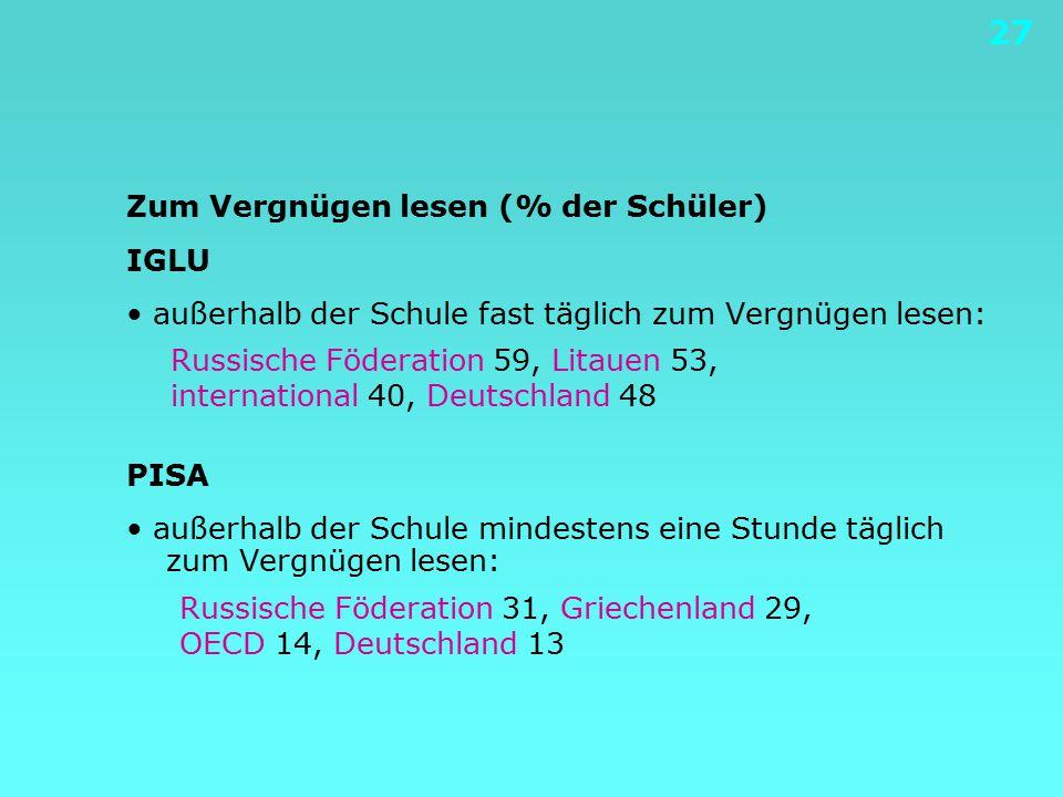 27 Zum Vergnügen lesen (% der Schüler) IGLU außerhalb der Schule fast täglich zum Vergnügen lesen: PISA außerhalb der Schule mindestens eine Stunde tä