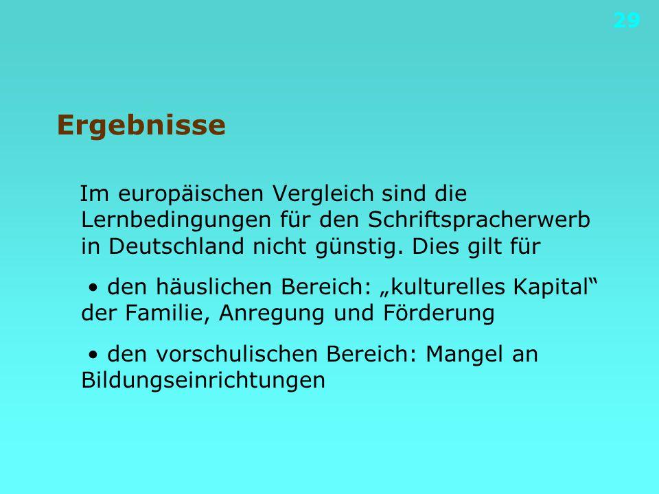 29 Ergebnisse Im europäischen Vergleich sind die Lernbedingungen für den Schriftspracherwerb in Deutschland nicht günstig. Dies gilt für den häusliche