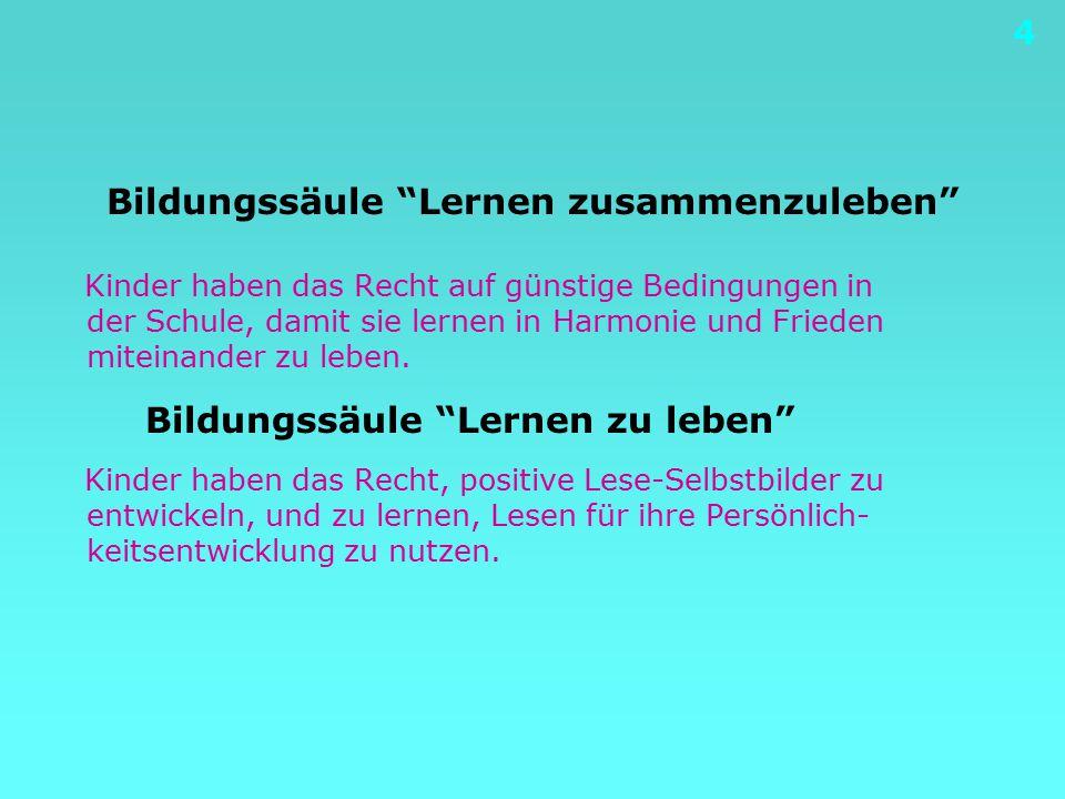 15 3) Das Recht auf eine gute Ausstattung der Schule Ergebnis von PISA (Schulleiterbefragung) Index der Qualität der pädagogischen Ressourcen der Schule: Schweiz 0.51, Ungarn 0.50, Deutschland –0.20