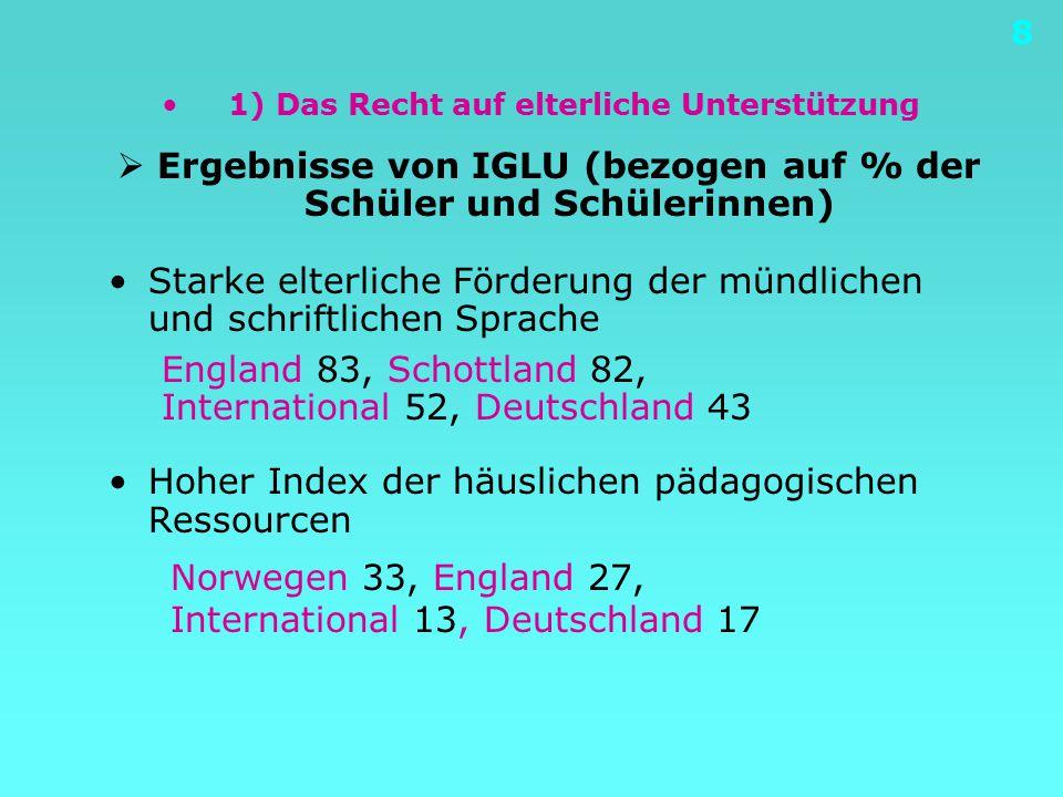 8 1) Das Recht auf elterliche Unterstützung  Ergebnisse von IGLU (bezogen auf % der Schüler und Schülerinnen) Starke elterliche Förderung der mündlichen und schriftlichen Sprache Hoher Index der häuslichen pädagogischen Ressourcen England 83, Schottland 82, International 52, Deutschland 43 Norwegen 33, England 27, International 13, Deutschland 17