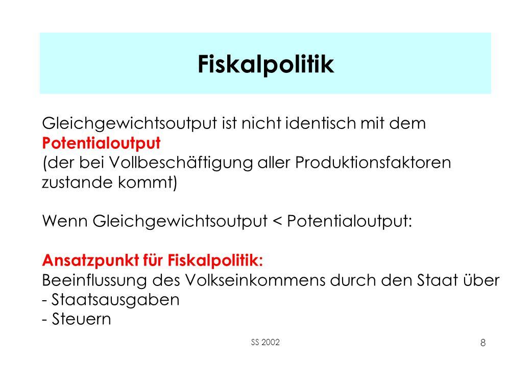 8 Fiskalpolitik Gleichgewichtsoutput ist nicht identisch mit dem Potentialoutput (der bei Vollbeschäftigung aller Produktionsfaktoren zustande kommt)