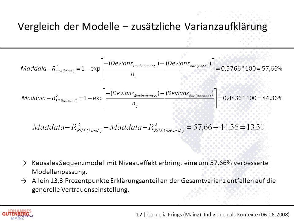 17 | Cornelia Frings (Mainz): Individuen als Kontexte (06.06.2008) Vergleich der Modelle – zusätzliche Varianzaufklärung →Kausales Sequenzmodell mit Niveaueffekt erbringt eine um 57,66% verbesserte Modellanpassung.
