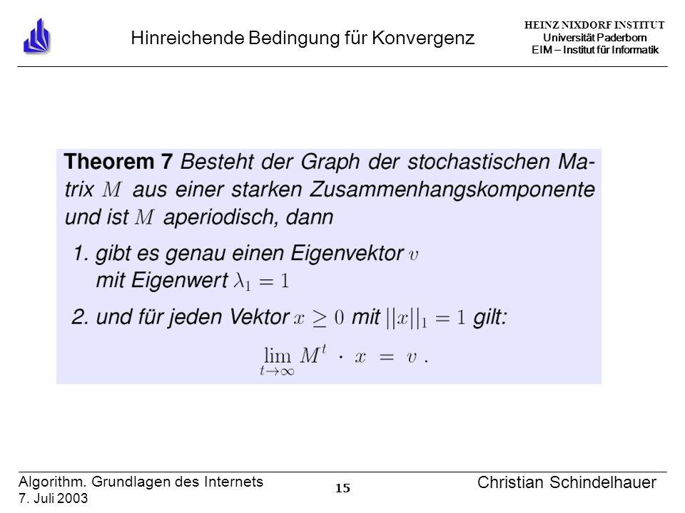 HEINZ NIXDORF INSTITUT Universität Paderborn EIM ‒ Institut für Informatik 15 Algorithm.