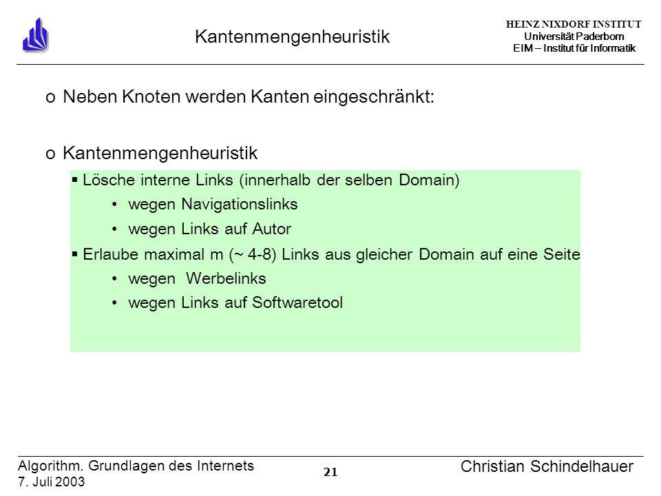 HEINZ NIXDORF INSTITUT Universität Paderborn EIM ‒ Institut für Informatik 21 Algorithm.