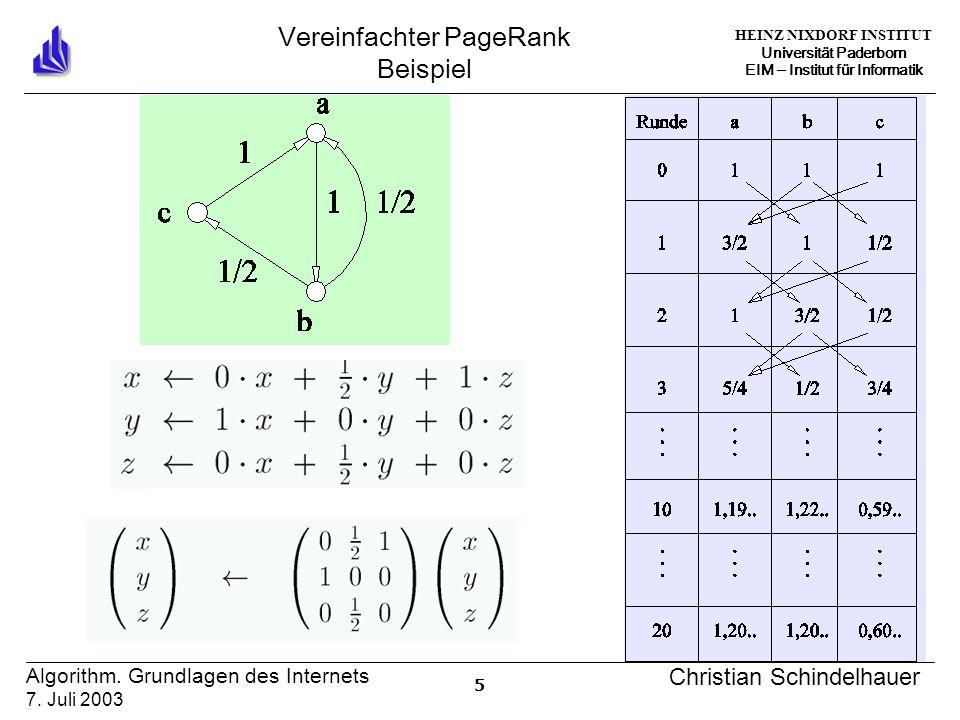 HEINZ NIXDORF INSTITUT Universität Paderborn EIM ‒ Institut für Informatik 5 Algorithm.