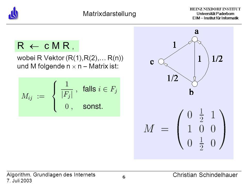 HEINZ NIXDORF INSTITUT Universität Paderborn EIM ‒ Institut für Informatik 6 Algorithm.