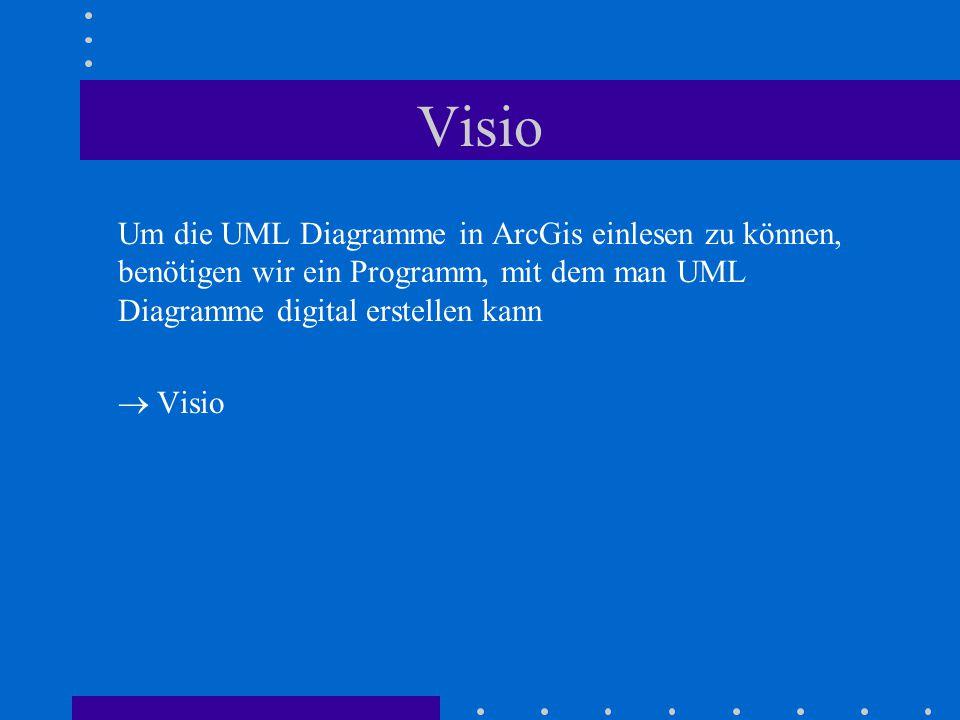 Visio Um die UML Diagramme in ArcGis einlesen zu können, benötigen wir ein Programm, mit dem man UML Diagramme digital erstellen kann  Visio