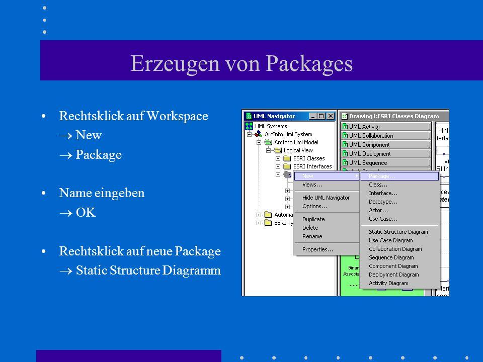 Erzeugen von Packages Rechtsklick auf Workspace  New  Package Name eingeben  OK Rechtsklick auf neue Package  Static Structure Diagramm